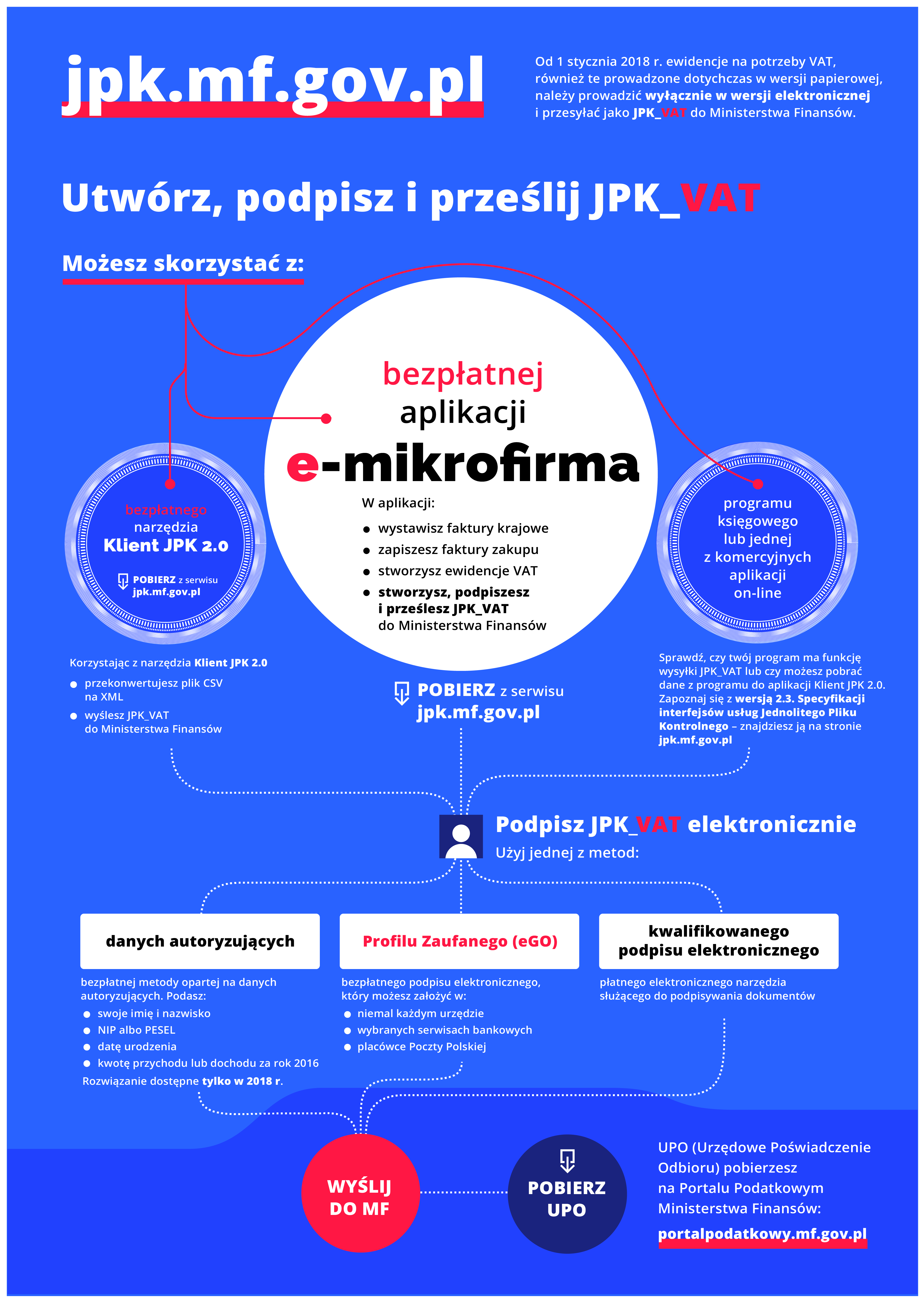 Wsparcie administracji w zakresie JPK_VAT